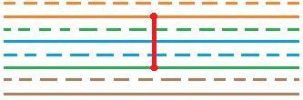Определение короткого замыкания между жилами 2-6 разных пар (1-й и 2-й пары) UTP кабеля