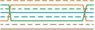 Идентификация расщепленных пар (Split pairs)